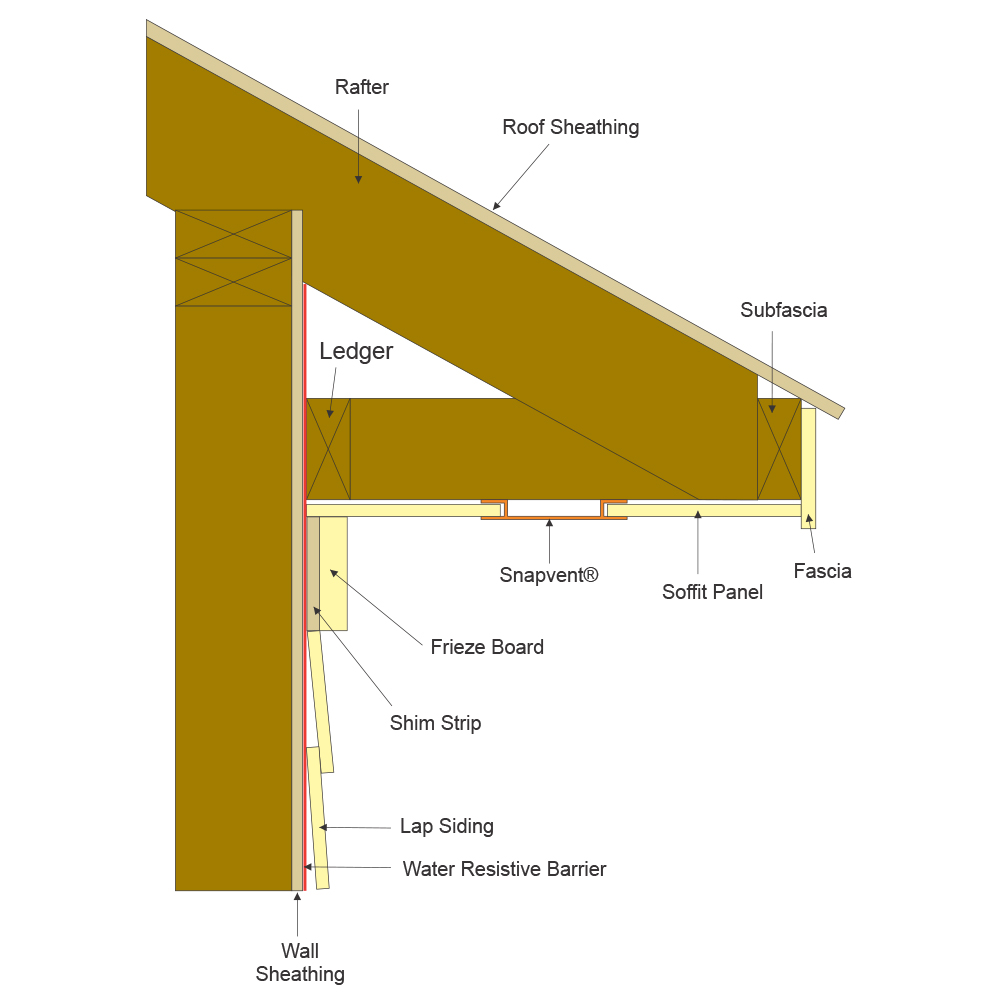 Snapvent Amp Continuous Soffit Vent Tamlyn Products