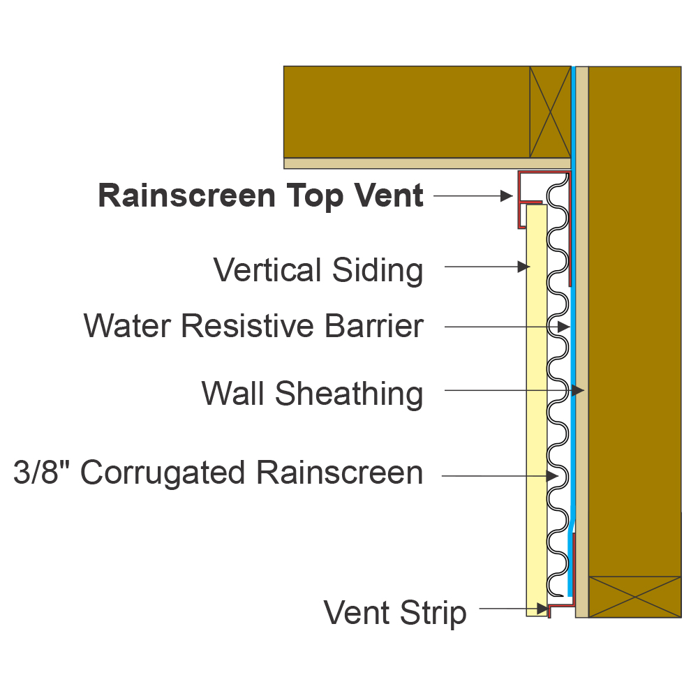 Rainscreen Top Vent Tamlyn Products Vst38
