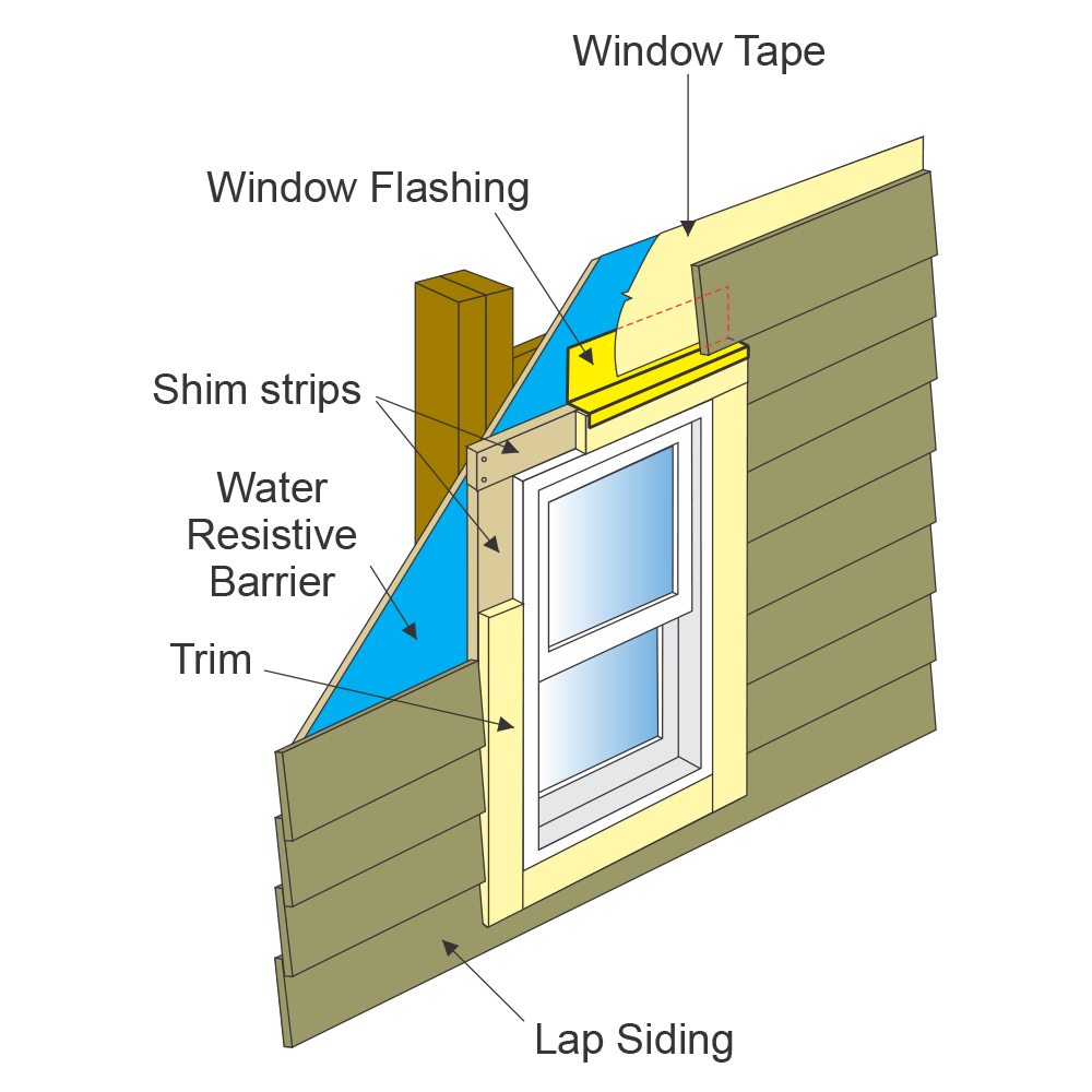 How to install window flashing tape - Window Flashing Tamlyn Products Vwf348 Vwf18 Vwf1148 Vwf1128 Vwf158 Vwf1w Vwf158w