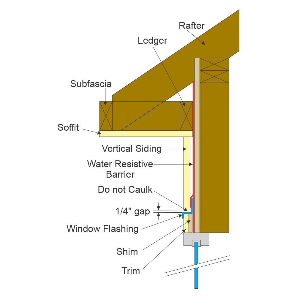 How to install window flashing tape - Window Flashing Tamlyn Products Vwf348 Vwf18 Vwf1148 Vwf1128 Vwf158 Vwf1w Vwf158w